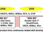 3G Intel Atom MID MWC TunerTV UMID UMID M1 mbook WiBro WiFi WiMAX youtube