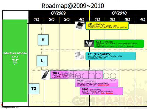 toshiba-roadmap-2009-2010