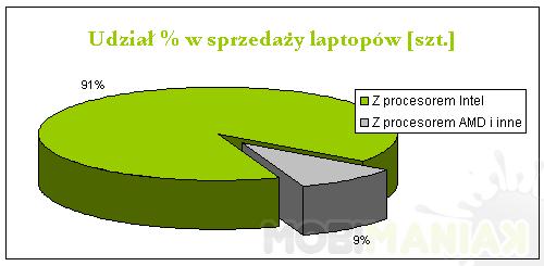 laptopy_platforma