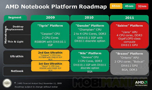amd_roadmap_notebook