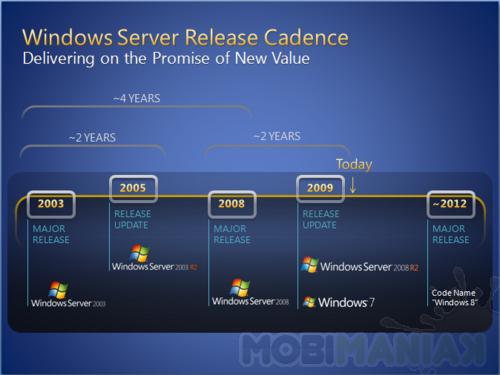 windows8roadmap1