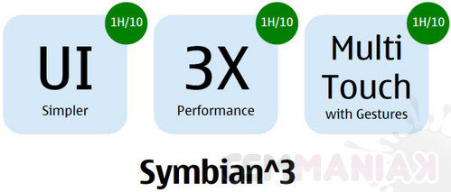 symbian3-features
