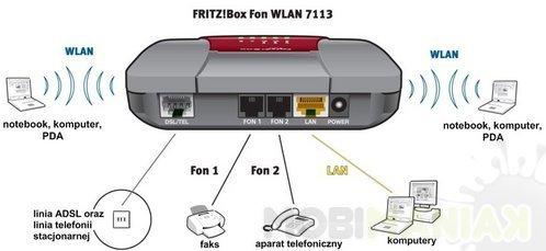 fritz_box_fon_7113_podlaczenia