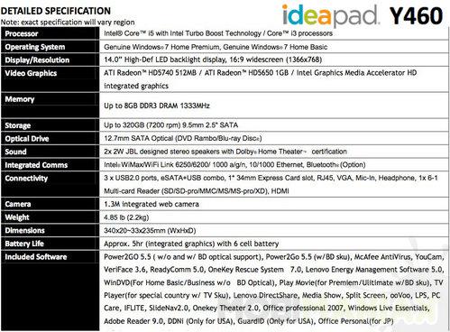lenovo-ideapad-y460-specifications