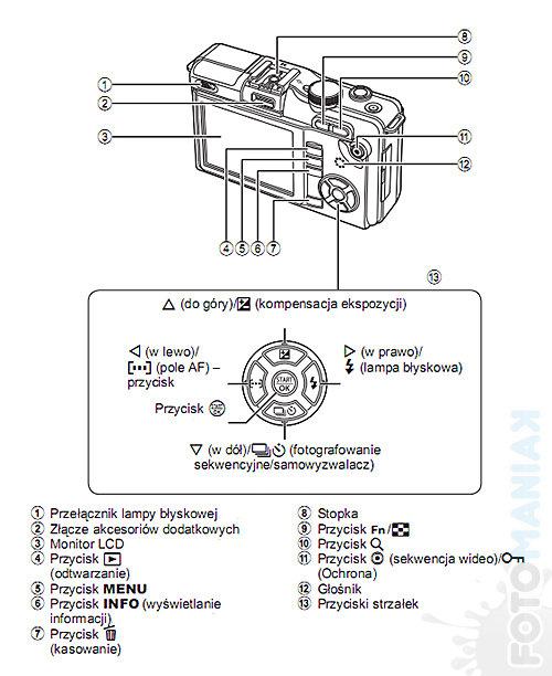olympus-pen-e-pl1-budowa8