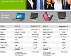 Dell Inspiron Dell Studio 15 MacBook Pro reklama