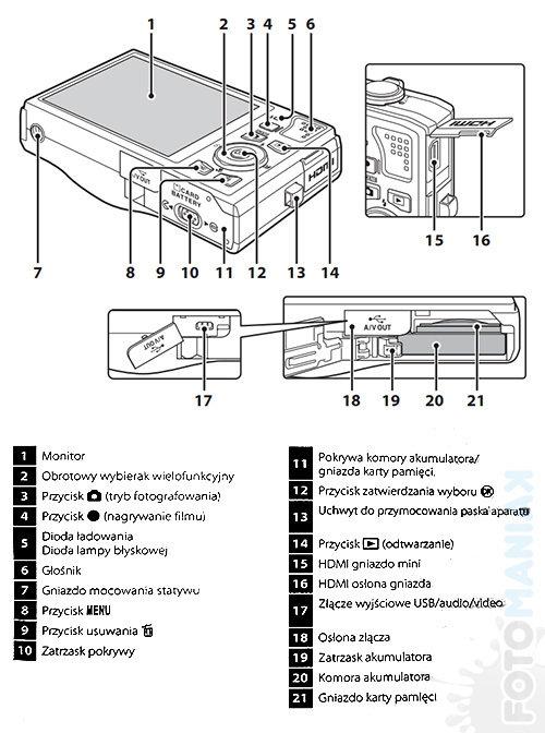 nikon-coolpix-s8000-budowa-3-4
