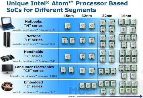 atom-15-nm-idf-2010-small-2