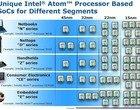 15 nm 22 nm energooszczędny IDF 2010 Intel Cedar Trail proces technologiczny