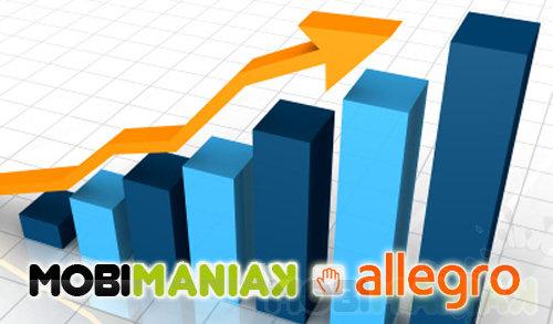allegro-raport-maniak-logo