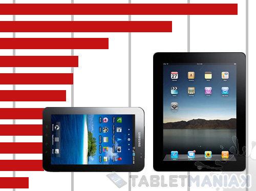 ranking-tablet