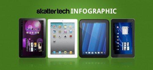 galaxy-tab-10-1-ipad-2-touchpad-g-slate-preview-660x301