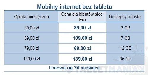internet_beztabletu_era_ind-medium