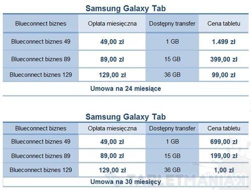 internet_tablet_era_biz