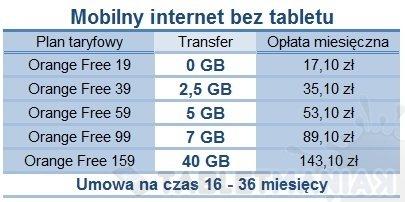 internet_orange_indywidualni_beztabletu-orangepl