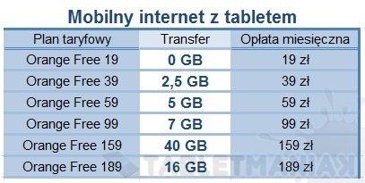 internet_orange_indywidualni_tablet-orangepl