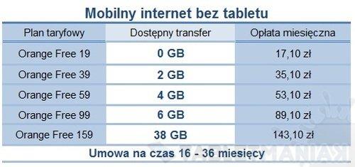 mobilny_orange_beztablet_ind