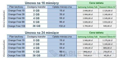 mobilny_orange_tablet_ind