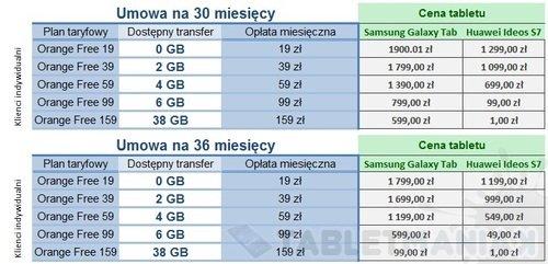 mobilny_orange_tablet_ind2