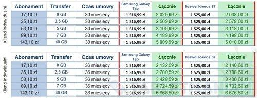 podsumowanie_mobilnyiinternet_beztablet_orangepl2