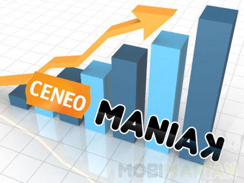 ranking_ceneo22