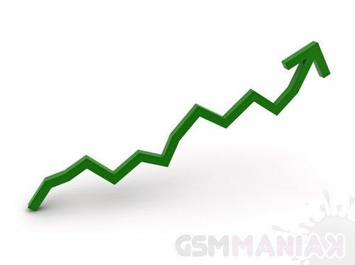 statystyki-dailymobile