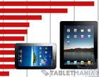 TOP10 jaki tablet kupić