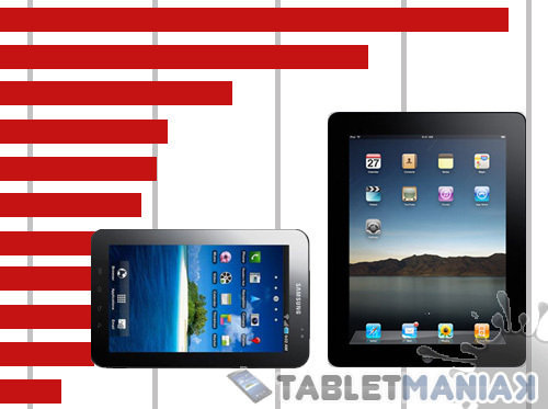 ranking-tablet