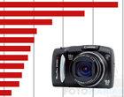 TOP10 Jaki kompaktowy aparat cyfrowy