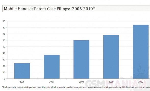 patenty