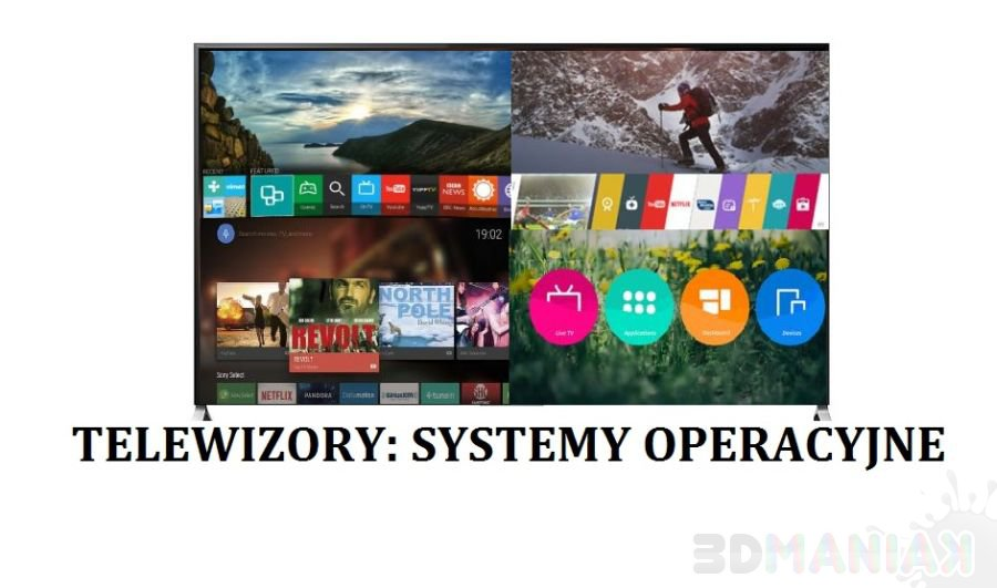 Systemy operacyjne w telewizorach