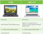Kolejny Chromebook od Acera, model C730