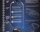 nowe rekordy Polacy skok ze stratosfery