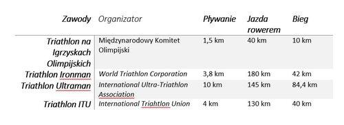 tabelka-triathlon