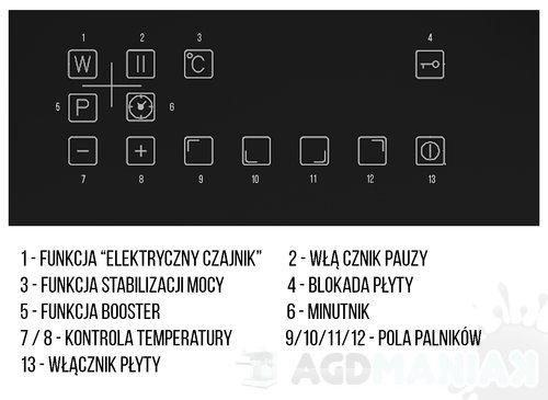 Solgaz GNC 4 - interfejs 2