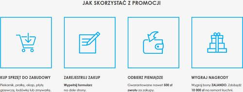 fot. printscreen za stroną candy.pl