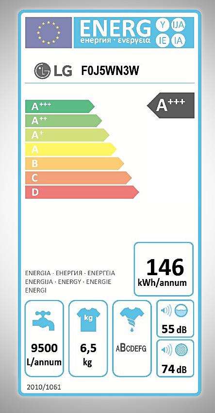 Przykład etykiety energetycznej dla modelu LG