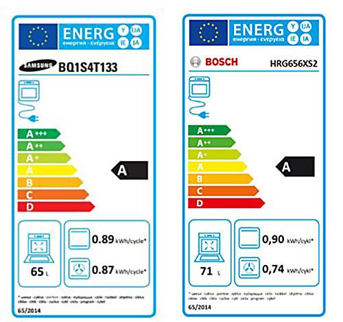 Przykład karty energetycznej / fot. agdManiaK.pl