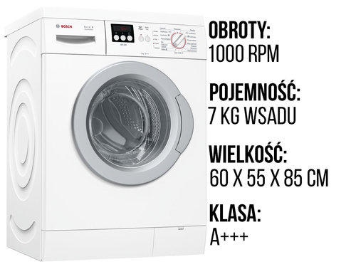 Specyfikacja Bosch WAE2026KPL