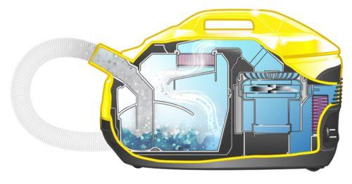 Kärcher: zasada działania odkurzacza z filtrem wodnym / fot. Kärcher