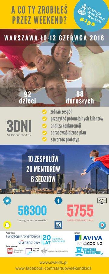 swk1-infografika