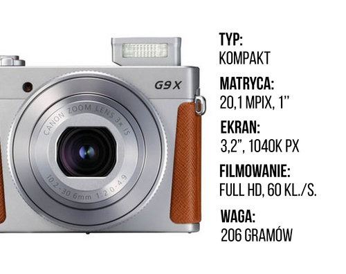 g9xii