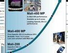 ARM Mali-400