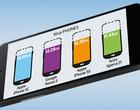 Ile naprawdę pojemności oferuje Twój 16-gigabajtowy smartfon?