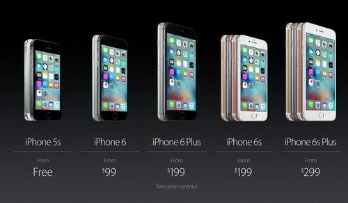 mini iphone cena
