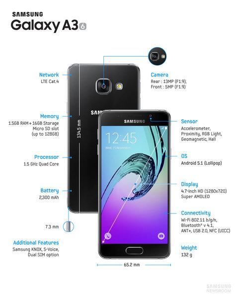 Samsung Galaxy A3 (2016)/ fot. Samsung