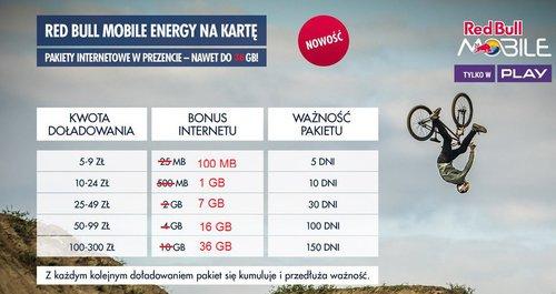 Red Bull MOBILE Energy