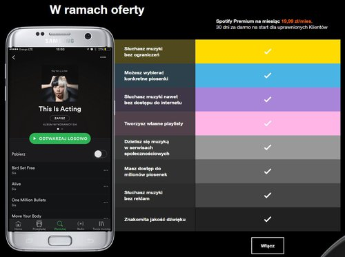 Spotify Premium w Orange_2