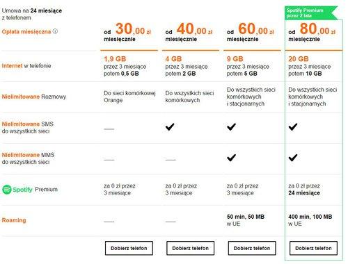 Spotify Premium w Orange_3