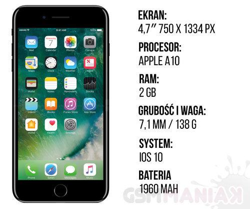 Specyfikacja iPhone 7